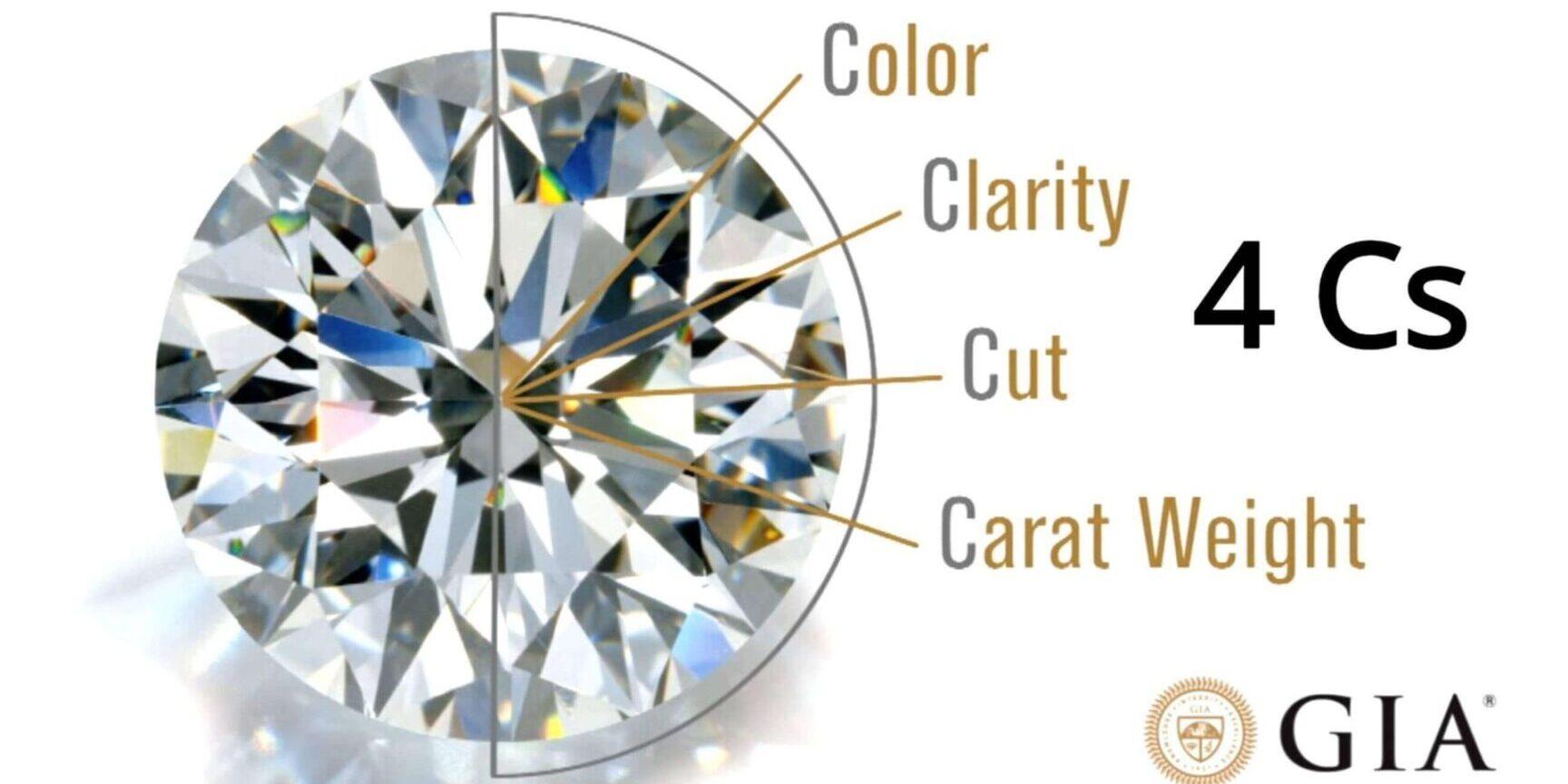 4cs-diamond